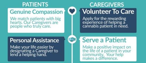 Caregiver 1